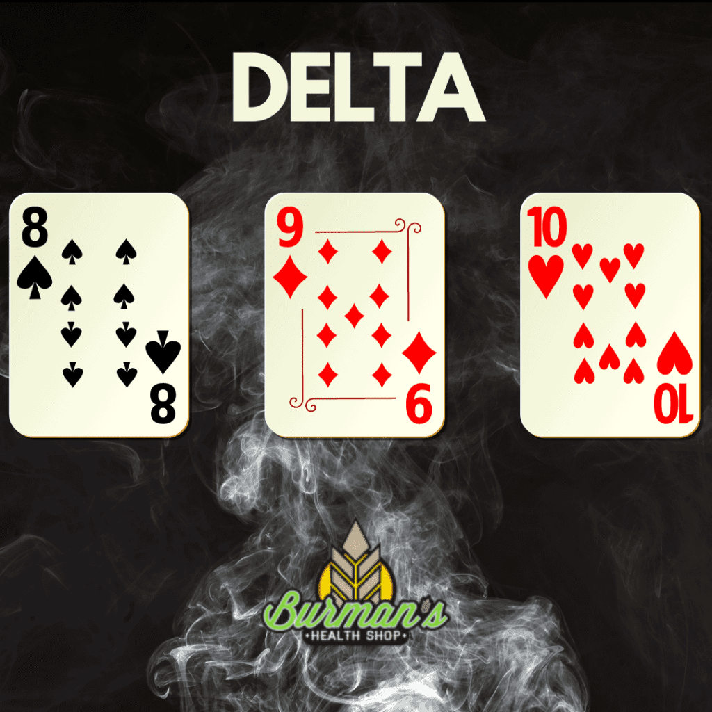 Product Guide: Delta-8, Delta-9 and Delta-10-THC
